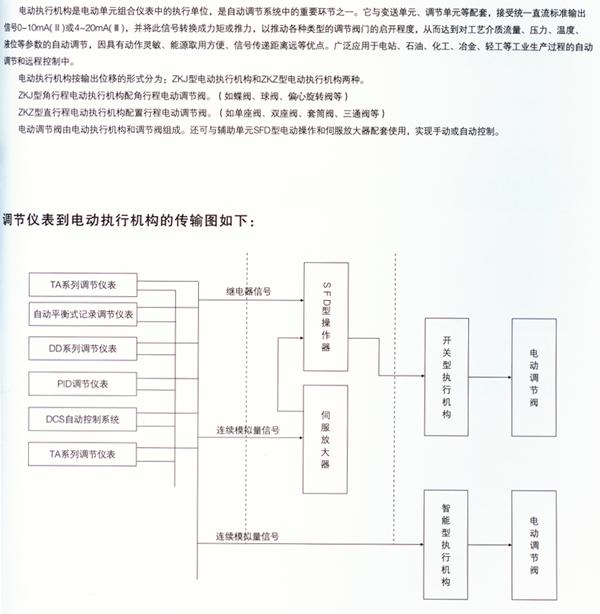 电路 电路图 电子 原理图 600_614