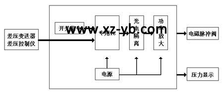 电路 电路图 电子 设计 素材 原理图 450_192